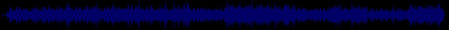 waveform of track #59198