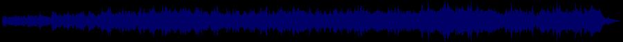 waveform of track #59237