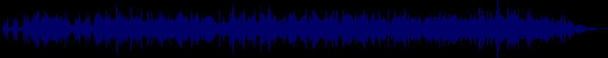 waveform of track #59251