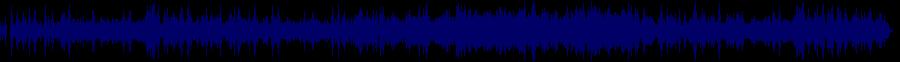 waveform of track #59253