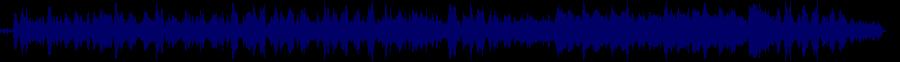 waveform of track #59258