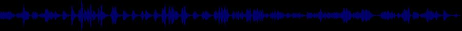 waveform of track #59260