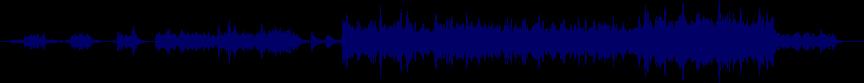 waveform of track #59264