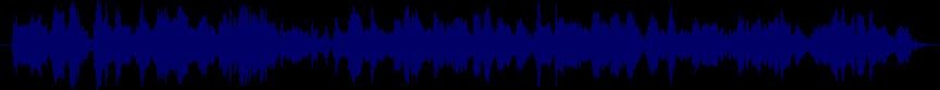 waveform of track #59275
