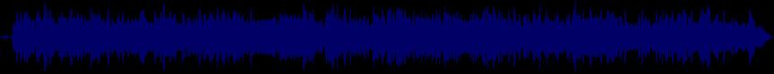 waveform of track #59319