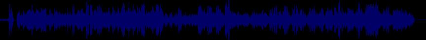waveform of track #59321