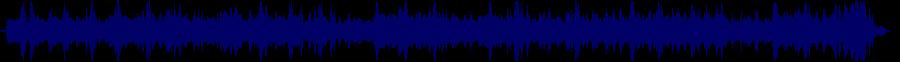 waveform of track #59324