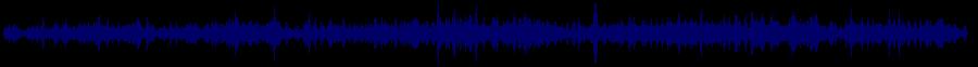 waveform of track #59331