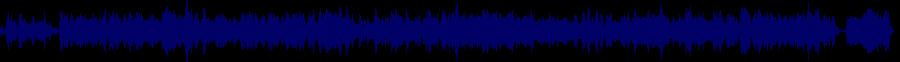 waveform of track #59333