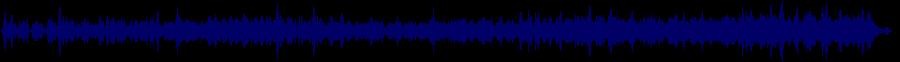 waveform of track #59340