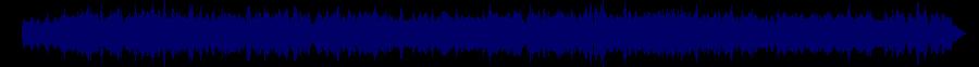 waveform of track #59362