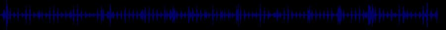 waveform of track #59375