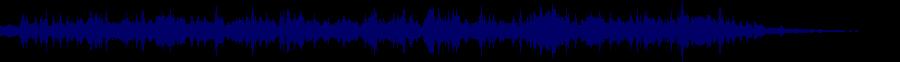 waveform of track #59407
