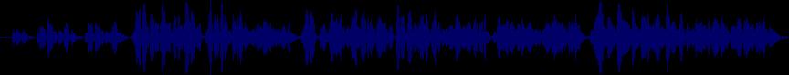waveform of track #59460