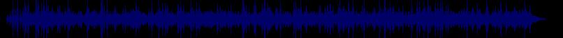 waveform of track #59505