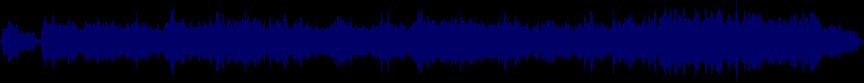 waveform of track #59532