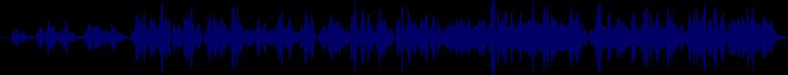 waveform of track #59538