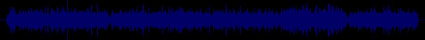 waveform of track #59543