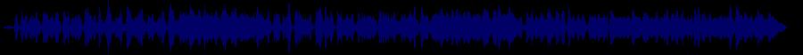 waveform of track #59545