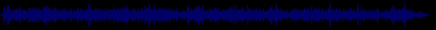 waveform of track #59553