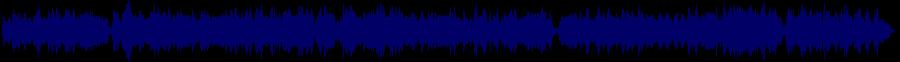 waveform of track #59562