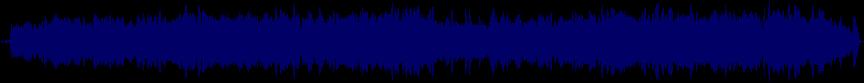 waveform of track #59572