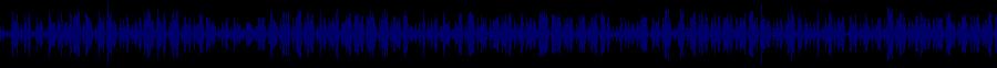 waveform of track #59647