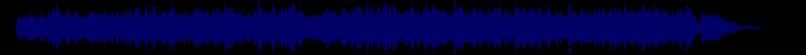 waveform of track #59650