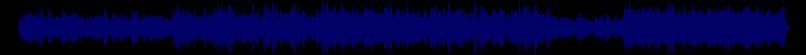 waveform of track #59660