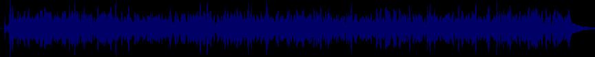 waveform of track #59663
