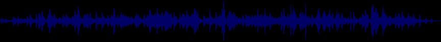 waveform of track #59670