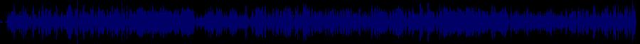 waveform of track #59673