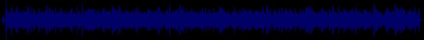 waveform of track #59675