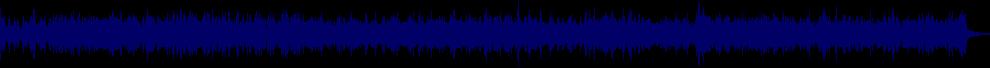 waveform of track #59683