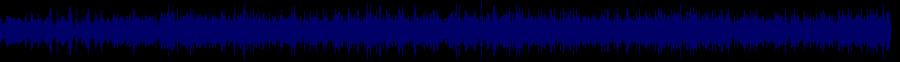 waveform of track #59686