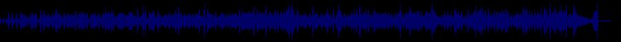 waveform of track #59703