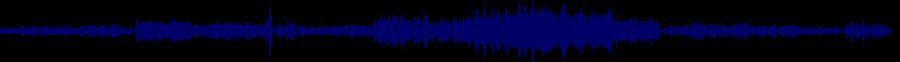 waveform of track #59706