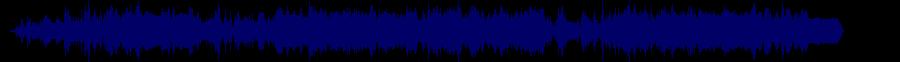 waveform of track #59717