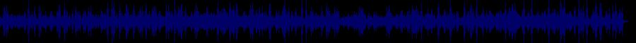 waveform of track #59718