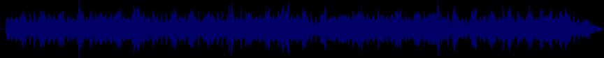 waveform of track #59739