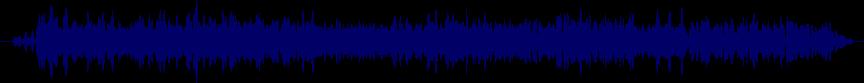 waveform of track #59742