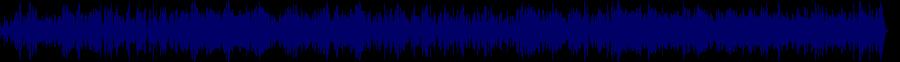 waveform of track #59744