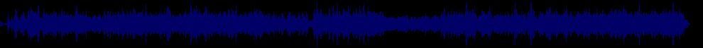 waveform of track #59761