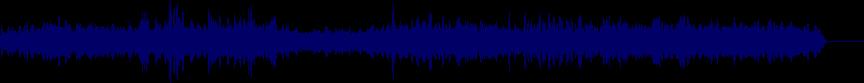 waveform of track #59770