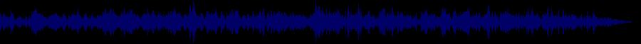 waveform of track #59784