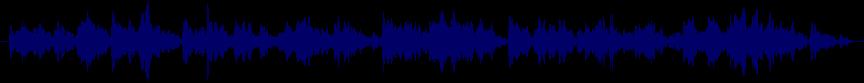 waveform of track #59788