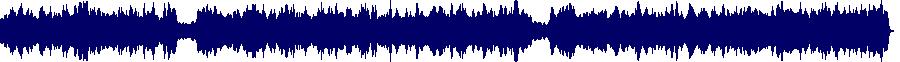 waveform of track #59818