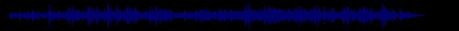 waveform of track #59848