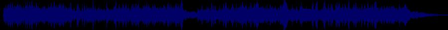 waveform of track #59898