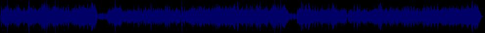 waveform of track #59927
